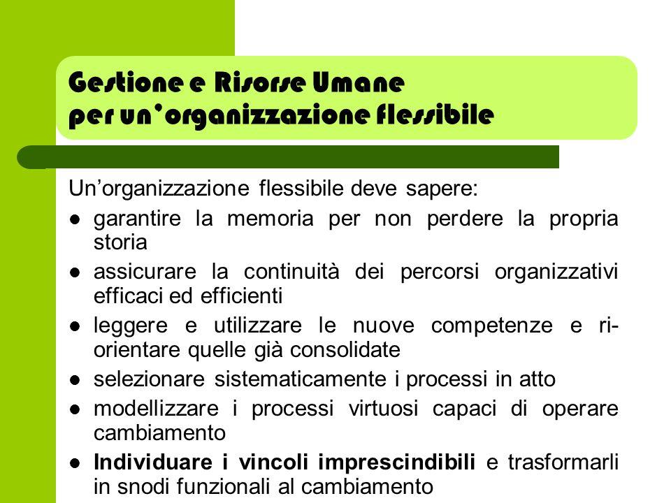 Gestione e Risorse Umane per unorganizzazione flessibile Unorganizzazione flessibile deve sapere: garantire la memoria per non perdere la propria stor