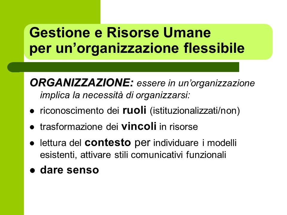 ORGANIZZAZIONE: ORGANIZZAZIONE: essere in unorganizzazione implica la necessità di organizzarsi: riconoscimento dei ruoli (istituzionalizzati/non) tra