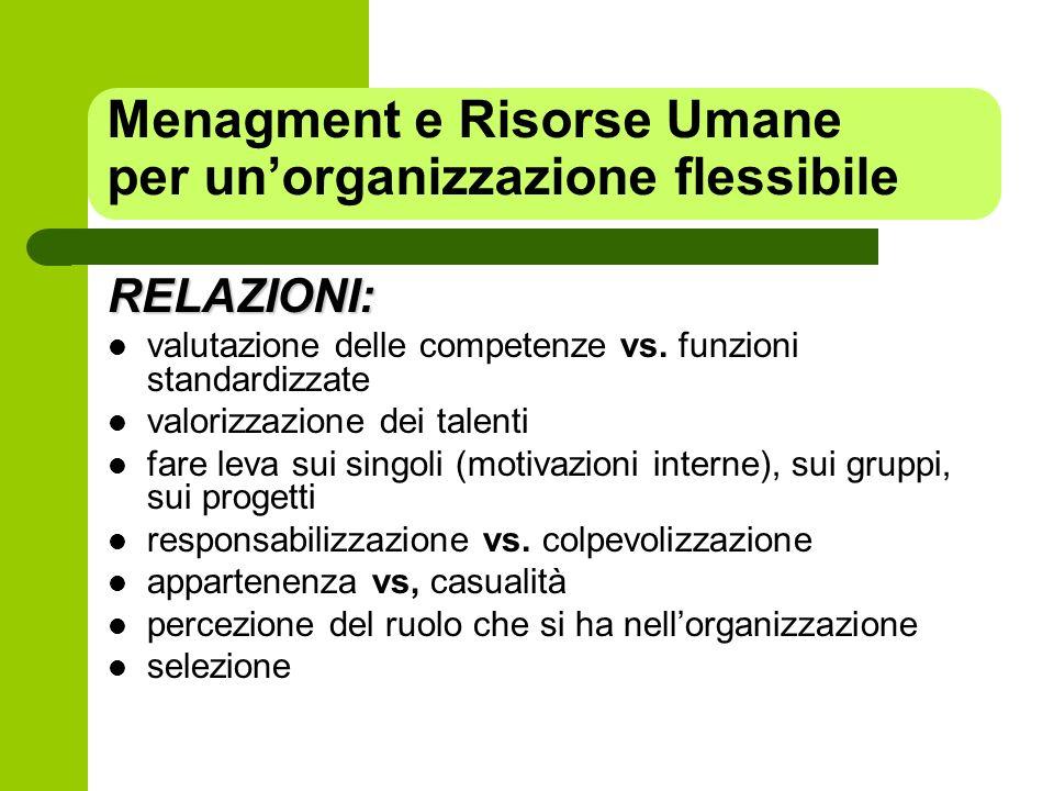 RELAZIONI: valutazione delle competenze vs. funzioni standardizzate valorizzazione dei talenti fare leva sui singoli (motivazioni interne), sui gruppi