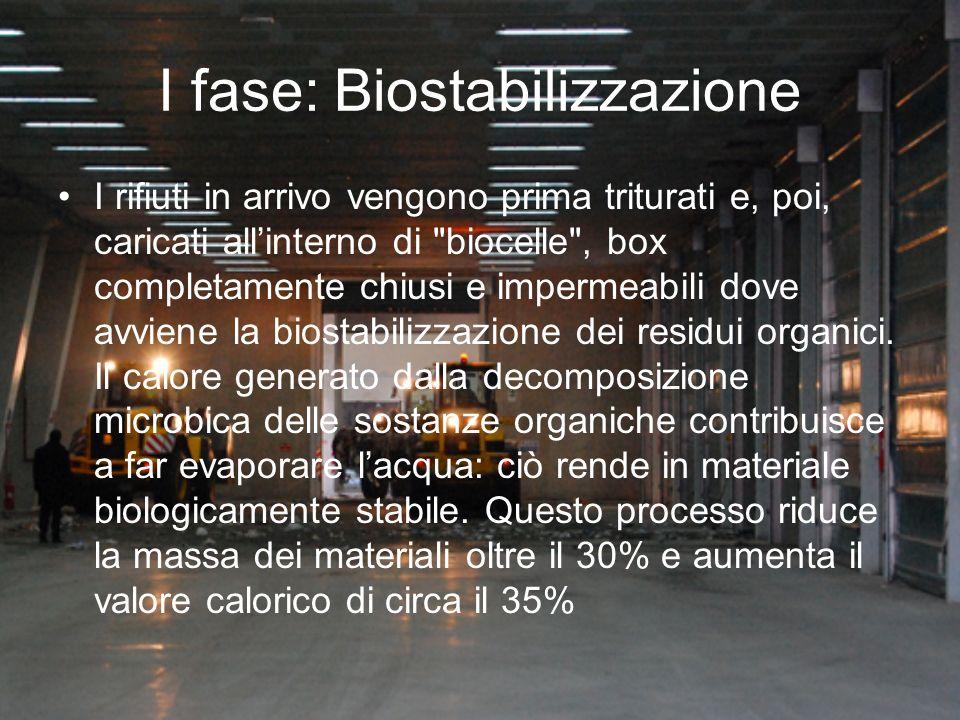 I fase: Biostabilizzazione I rifiuti in arrivo vengono prima triturati e, poi, caricati allinterno di