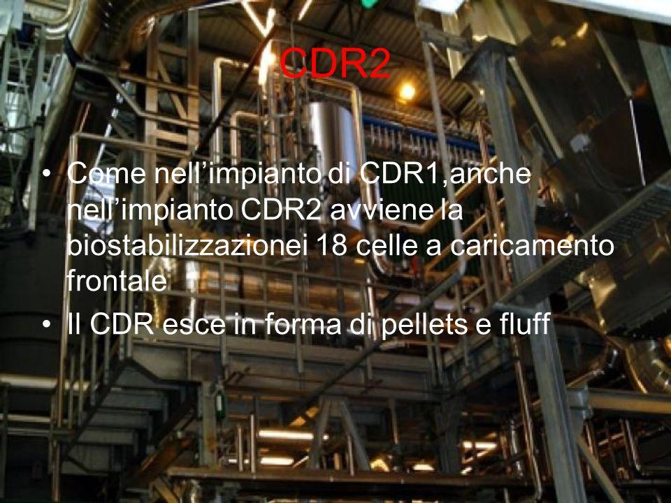 CDR2 Come nellimpianto di CDR1,anche nellimpianto CDR2 avviene la biostabilizzazionei 18 celle a caricamento frontale Il CDR esce in forma di pellets