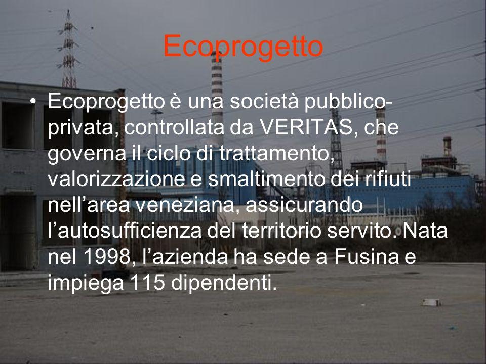 Ecoprogetto Ecoprogetto è una società pubblico- privata, controllata da VERITAS, che governa il ciclo di trattamento, valorizzazione e smaltimento dei