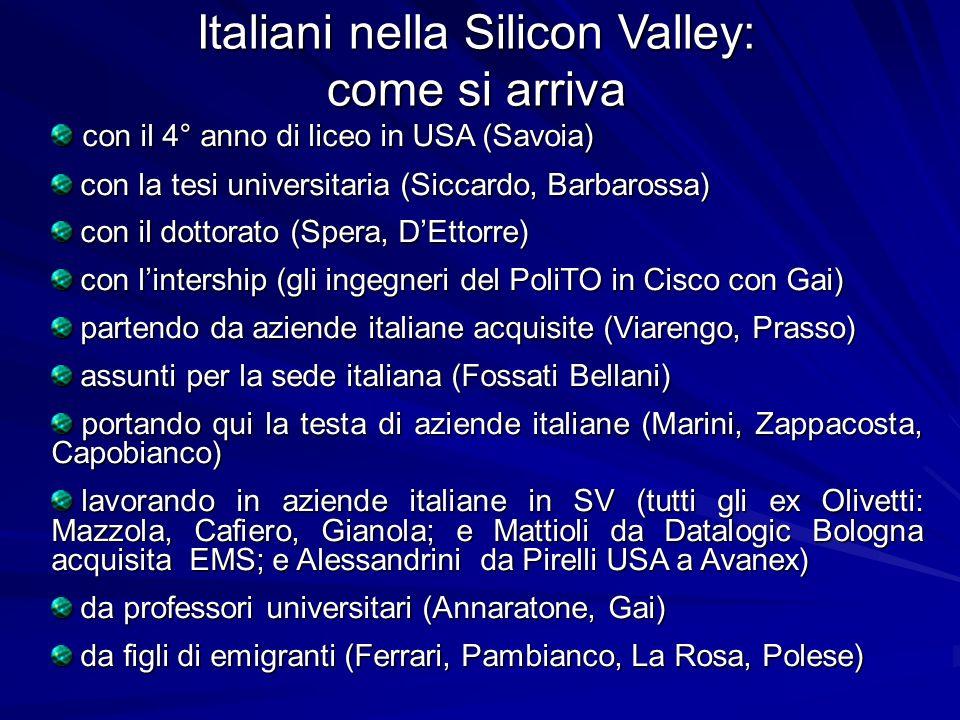 Italiani nella Silicon Valley: come si arriva con il 4° anno di liceo in USA (Savoia) con il 4° anno di liceo in USA (Savoia) con la tesi universitari