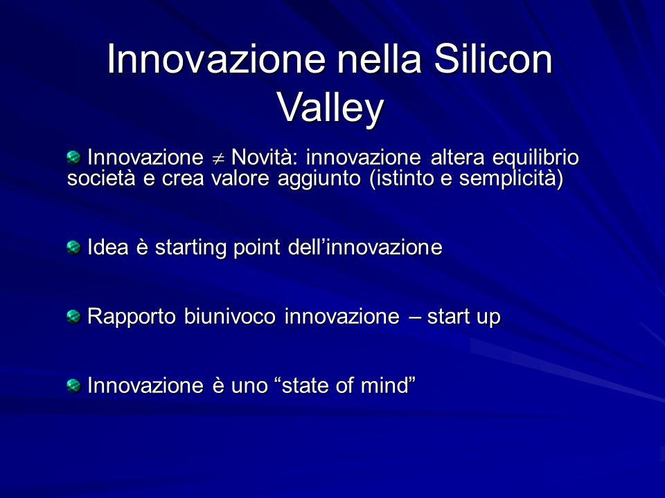Innovazione Novità: innovazione altera equilibrio società e crea valore aggiunto (istinto e semplicità) Innovazione Novità: innovazione altera equilib