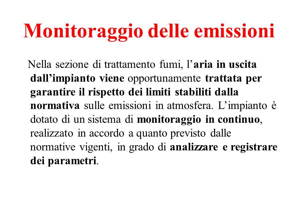 Monitoraggio delle emissioni Nella sezione di trattamento fumi, laria in uscita dallimpianto viene opportunamente trattata per garantire il rispetto dei limiti stabiliti dalla normativa sulle emissioni in atmosfera.