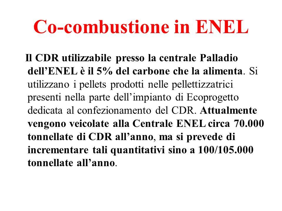 Co-combustione in ENEL Il CDR utilizzabile presso la centrale Palladio dellENEL è il 5% del carbone che la alimenta.