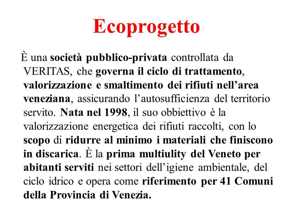 Ecoprogetto È una società pubblico-privata controllata da VERITAS, che governa il ciclo di trattamento, valorizzazione e smaltimento dei rifiuti nellarea veneziana, assicurando lautosufficienza del territorio servito.