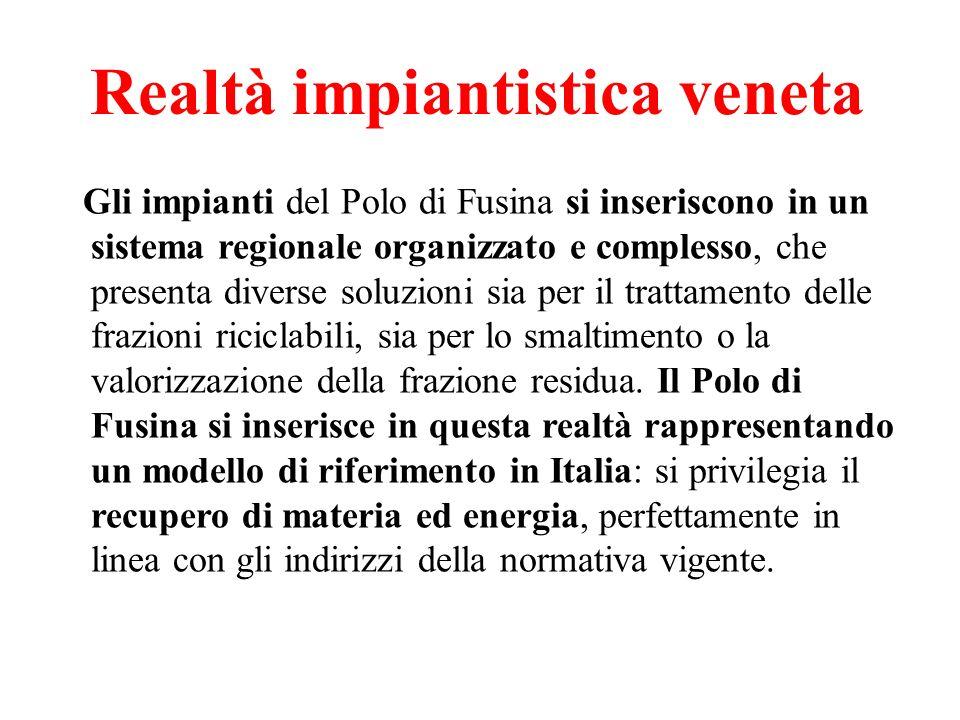 Destino dei rifiuti urbani Rifiuti raccolti in Provincia di Venezia: V.P.L.