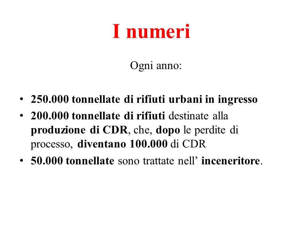 Parametri misurati sul CDR Lattività dellimpianto CDR 1 è autorizzata con Decreto della Provincia di Venezia del 28 maggio 2009, che stabilisce, per quanto riguarda le emissioni in atmosfera provenienti dallimpianto, i flussi di massa espressi in g/h di una serie di parametri, da effettuarsi con frequenza almeno semestrale.