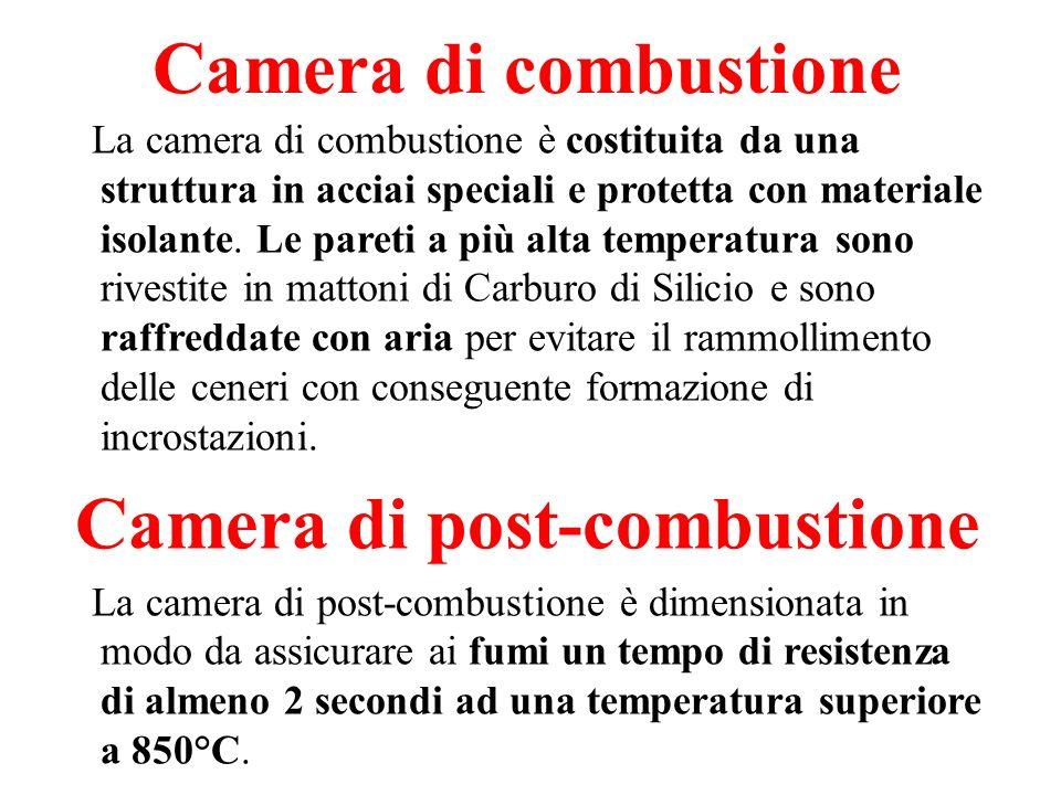 Camera di combustione La camera di combustione è costituita da una struttura in acciai speciali e protetta con materiale isolante.