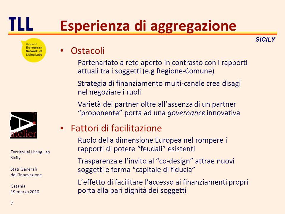 Territorial Living Lab Sicily Stati Generali dellInnovazione Catania 19 marzo 2010 8 TLL SICILY Istituzionalizzazione ciclica VISIONE CONDIVISA IMPEGNO, AZIONE BENEFICI, VISIBILITA ISTITUZIONAL- IZZAZIONE