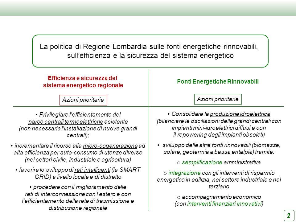 La politica di Regione Lombardia sulle fonti energetiche rinnovabili, sullefficienza e la sicurezza del sistema energetico 2 Privilegiare lefficientam