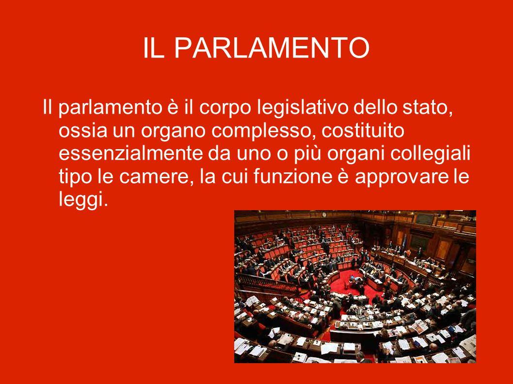IL PARLAMENTO Il parlamento è il corpo legislativo dello stato, ossia un organo complesso, costituito essenzialmente da uno o più organi collegiali ti