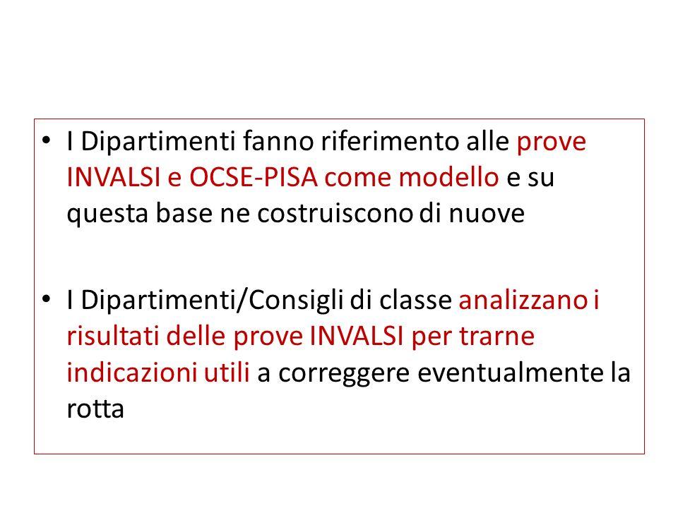 I Dipartimenti fanno riferimento alle prove INVALSI e OCSE-PISA come modello e su questa base ne costruiscono di nuove I Dipartimenti/Consigli di classe analizzano i risultati delle prove INVALSI per trarne indicazioni utili a correggere eventualmente la rotta