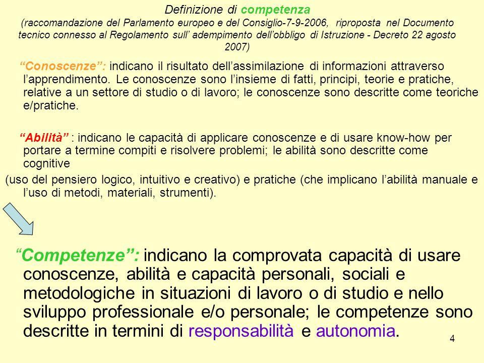 4 Conoscenze: indicano il risultato dellassimilazione di informazioni attraverso lapprendimento. Le conoscenze sono linsieme di fatti, principi, teori