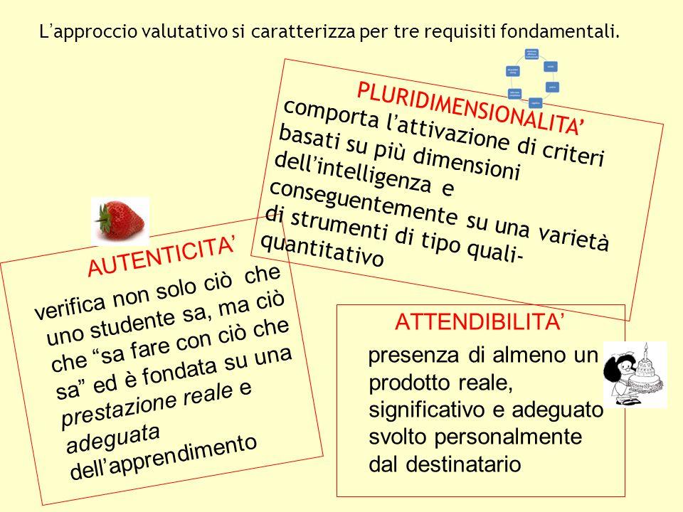 AUTENTICITA verifica non solo ciò che uno studente sa, ma ciò che sa fare con ciò che sa ed è fondata su una prestazione reale e adeguata dellapprendi