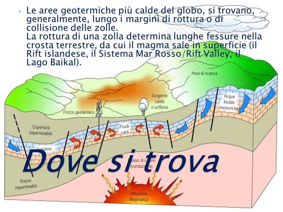 Le aree geotermiche più calde del globo, si trovano, generalmente, lungo i margini di rottura o di collisione delle zolle. La rottura di una zolla det