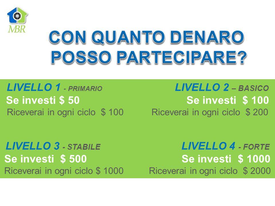 LIVELLO 1 - PRIMARIO LIVELLO 2 – BASICO Se investi $ 50 Se investi $ 100 Riceverai in ogni ciclo $ 100 Riceverai in ogni ciclo $ 200 LIVELLO 3 - STABI