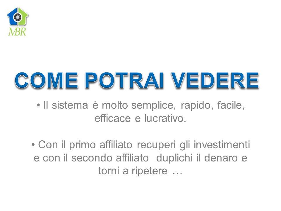 Il sistema è molto semplice, rapido, facile, efficace e lucrativo. Con il primo affiliato recuperi gli investimenti e con il secondo affiliato duplich