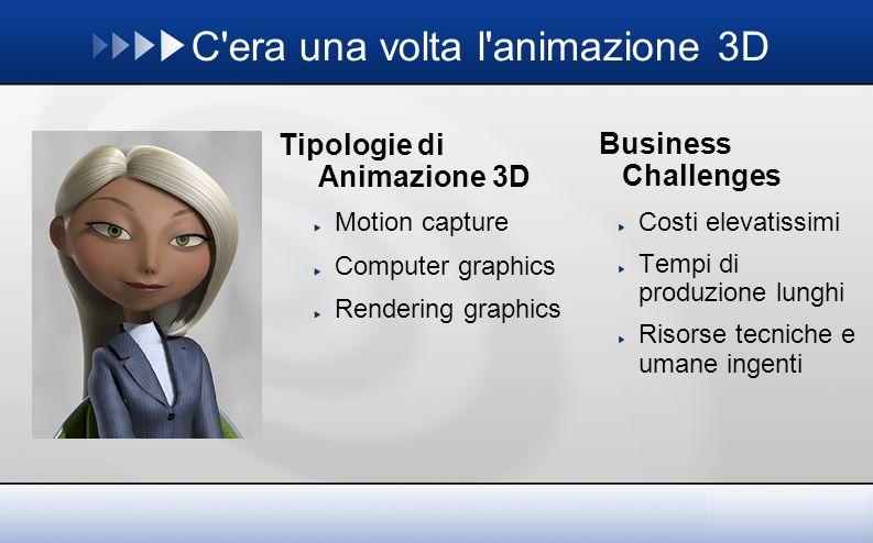 C era una volta l animazione 3D Tipologie di Animazione 3D Motion capture Computer graphics Rendering graphics Business Challenges Costi elevatissimi Tempi di produzione lunghi Risorse tecniche e umane ingenti