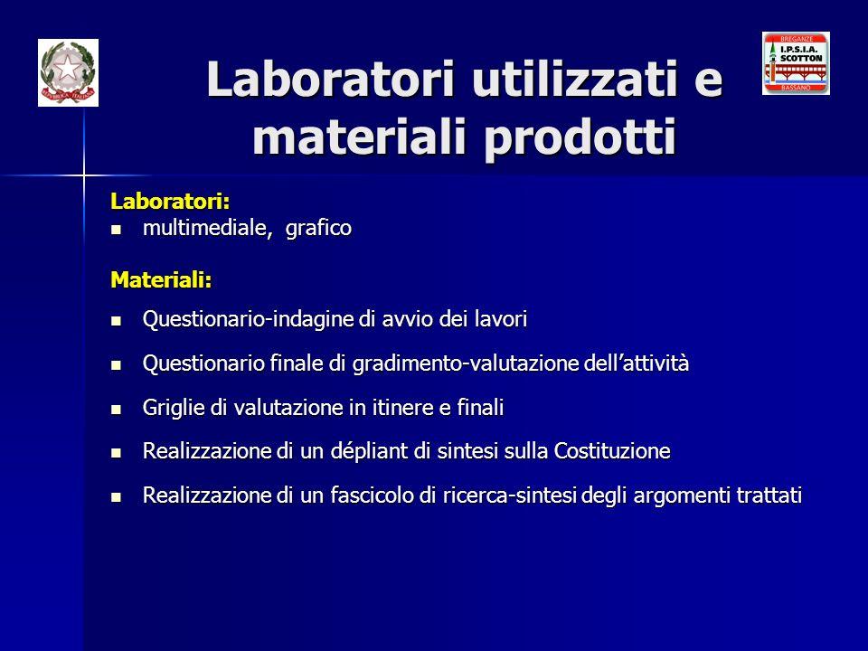Laboratori utilizzati e materiali prodotti Laboratori: multimediale, grafico multimediale, graficoMateriali: Questionario-indagine di avvio dei lavori