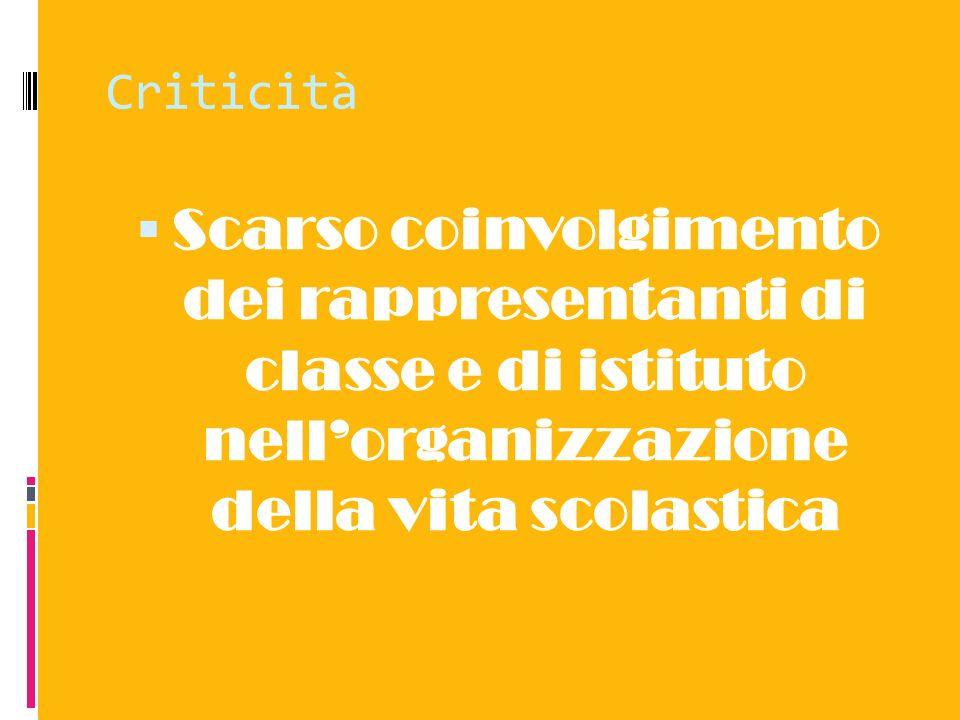 Criticità Scarso coinvolgimento dei rappresentanti di classe e di istituto nellorganizzazione della vita scolastica