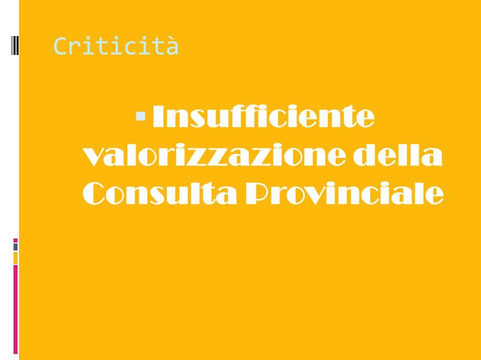 Criticità Insufficiente valorizzazione della Consulta Provinciale