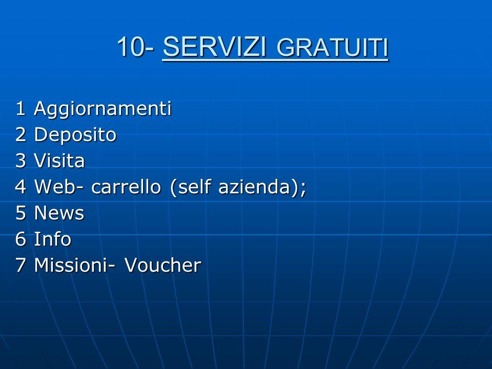10- SERVIZI GRATUITI 1 Aggiornamenti 2 Deposito 3 Visita 4 Web- carrello (self azienda); 5 News 6 Info 7 Missioni- Voucher