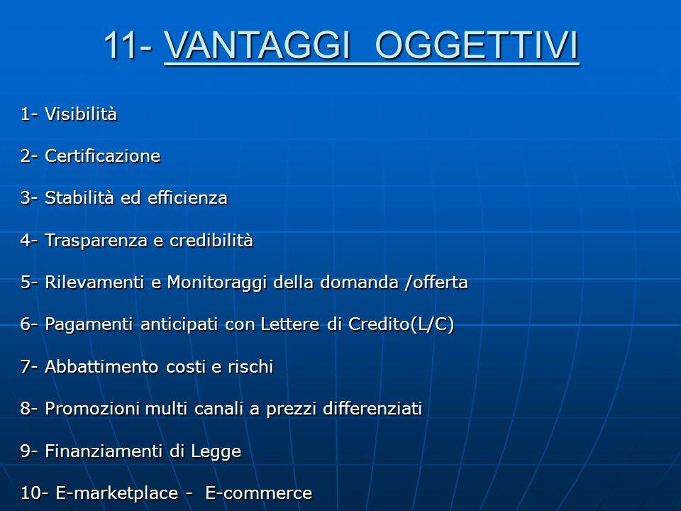 11- VANTAGGI OGGETTIVI 1- Visibilità 2- Certificazione 3- Stabilità ed efficienza 4- Trasparenza e credibilità 5- Rilevamenti e Monitoraggi della doma