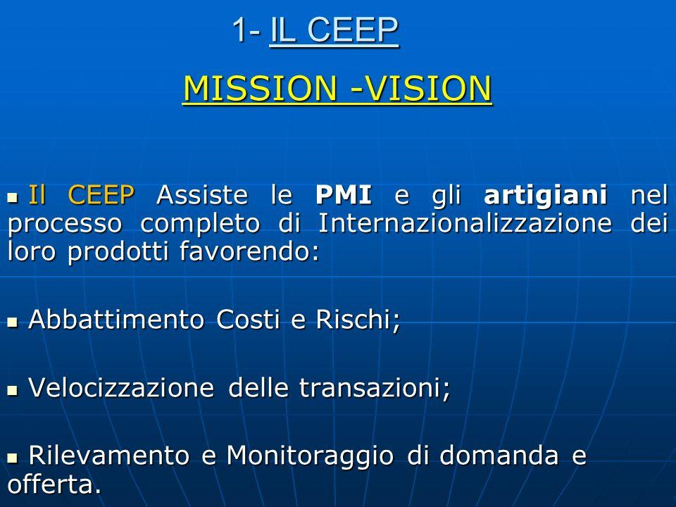 1- IL CEEP 1- IL CEEP MISSION -VISION MISSION -VISION Il CEEP Assiste le PMI e gli artigiani nel processo completo di Internazionalizzazione dei loro