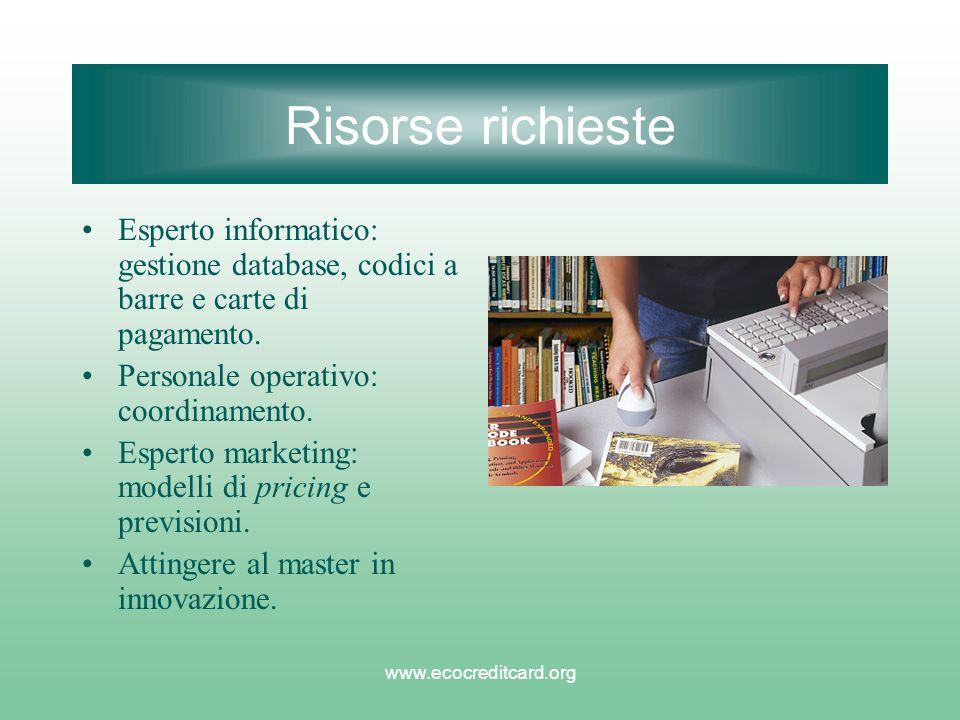 www.ecocreditcard.org Risorse richieste Esperto informatico: gestione database, codici a barre e carte di pagamento. Personale operativo: coordinament