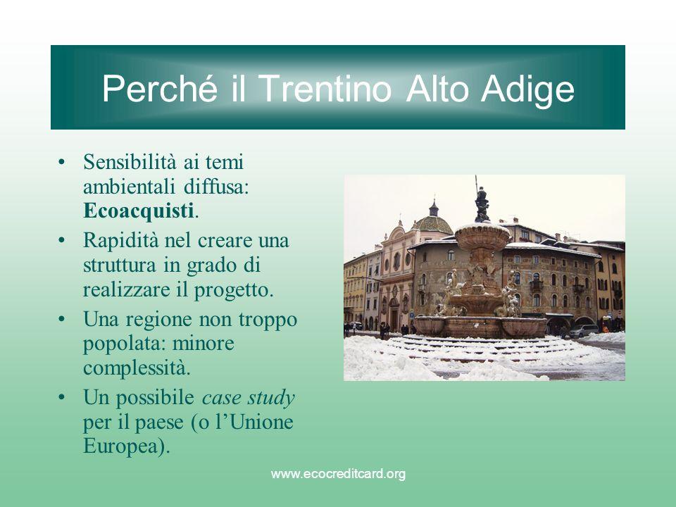 www.ecocreditcard.org Perché il Trentino Alto Adige Sensibilità ai temi ambientali diffusa: Ecoacquisti. Rapidità nel creare una struttura in grado di
