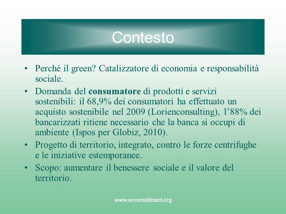 www.ecocreditcard.org Contesto Perché il green? Catalizzatore di economia e responsabilità sociale. Domanda del consumatore di prodotti e servizi sost