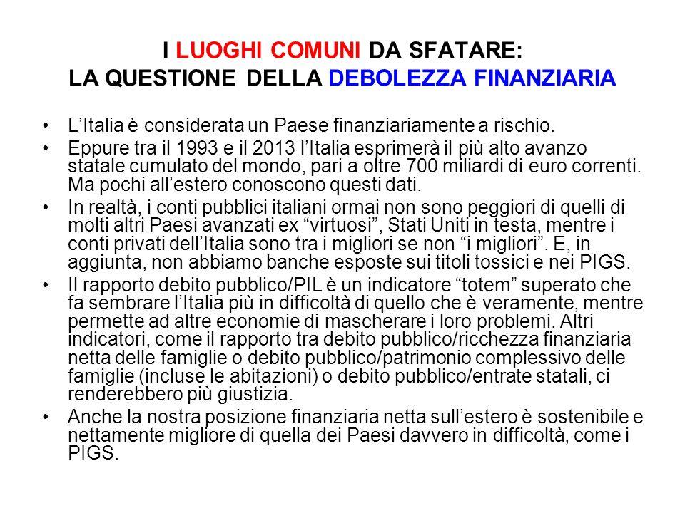 I LUOGHI COMUNI DA SFATARE: LA QUESTIONE DELLA DEBOLEZZA FINANZIARIA LItalia è considerata un Paese finanziariamente a rischio.