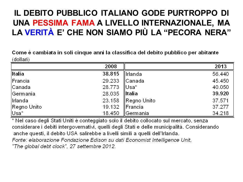 IL DEBITO PUBBLICO ITALIANO GODE PURTROPPO DI UNA PESSIMA FAMA A LIVELLO INTERNAZIONALE, MA LA VERITÀ E CHE NON SIAMO PIÙ LA PECORA NERA