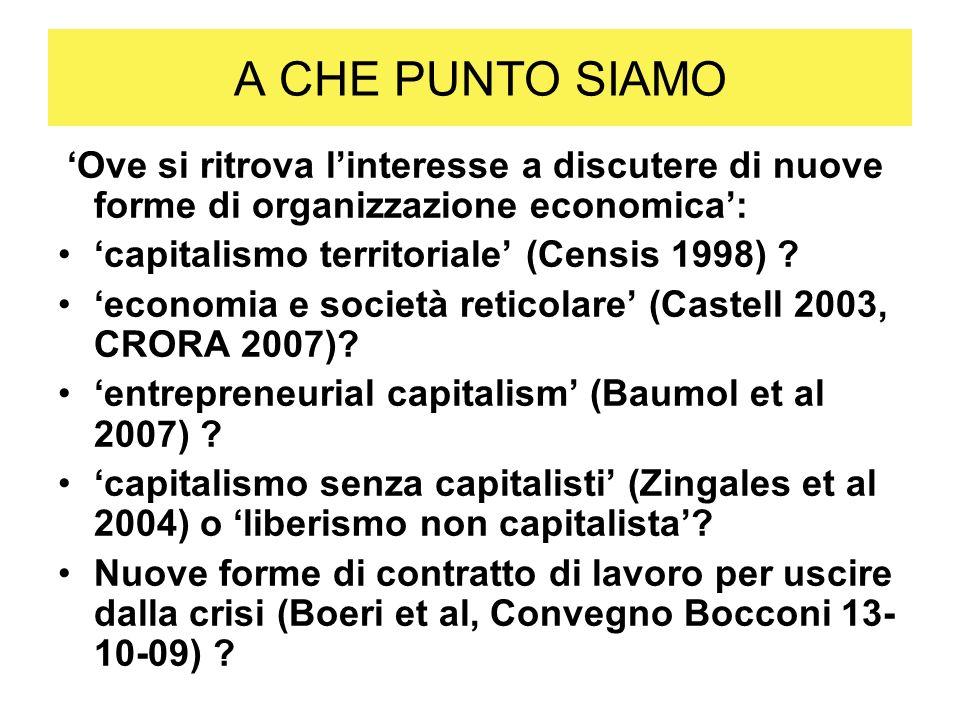 A CHE PUNTO SIAMO Ove si ritrova linteresse a discutere di nuove forme di organizzazione economica: capitalismo territoriale (Censis 1998) ? economia