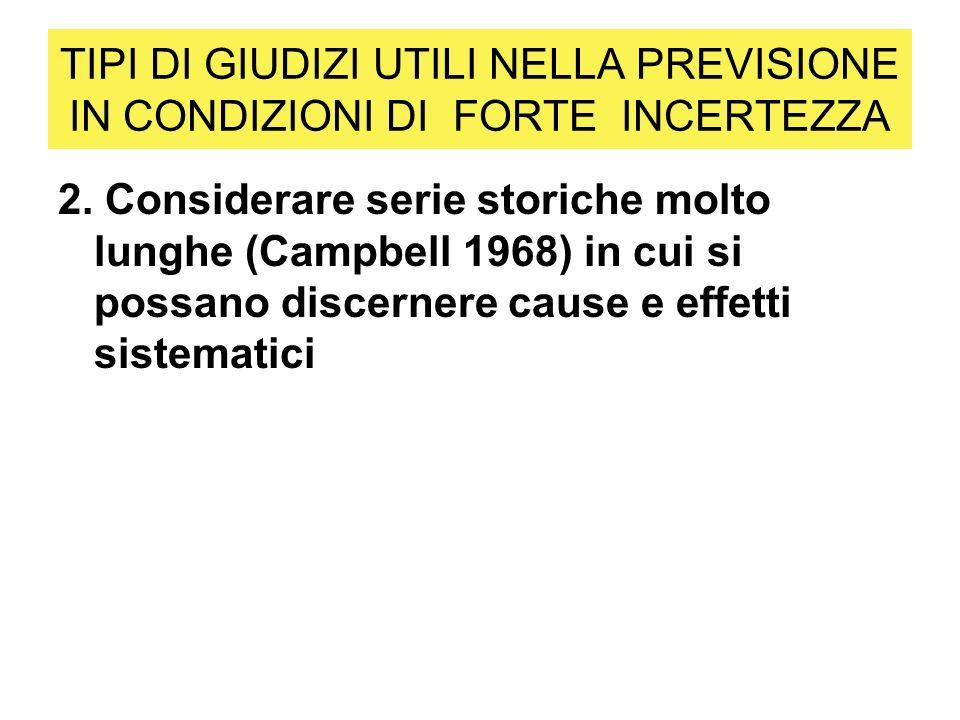 TIPI DI GIUDIZI UTILI NELLA PREVISIONE IN CONDIZIONI DI FORTE INCERTEZZA 2. Considerare serie storiche molto lunghe (Campbell 1968) in cui si possano