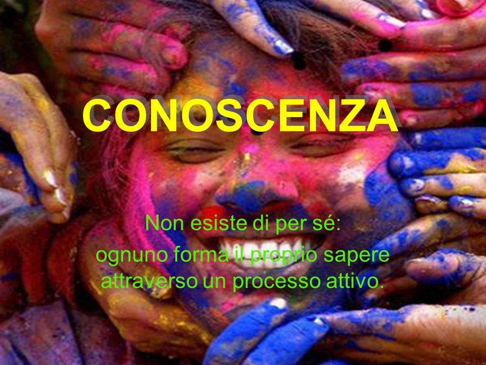 CONOSCENZA Non esiste di per sé: ognuno forma il proprio sapere attraverso un processo attivo.