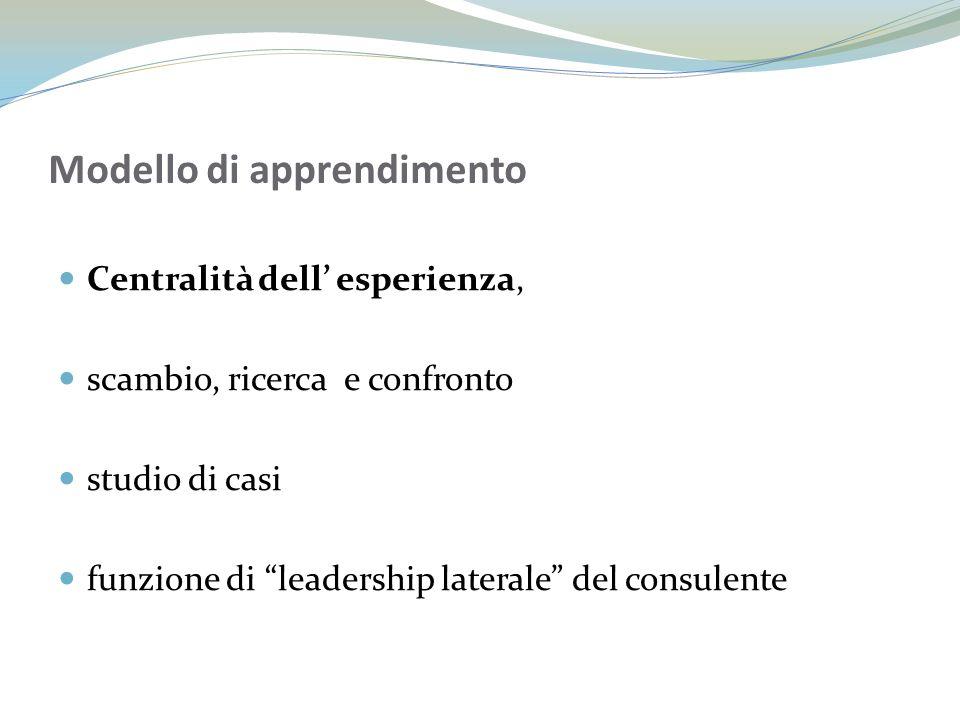 Modello di apprendimento Centralità dell esperienza, scambio, ricerca e confronto studio di casi funzione di leadership laterale del consulente