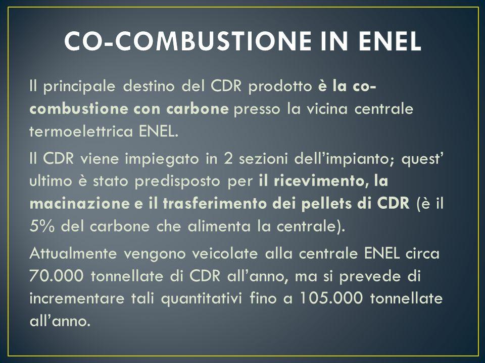 Il principale destino del CDR prodotto è la co- combustione con carbone presso la vicina centrale termoelettrica ENEL.