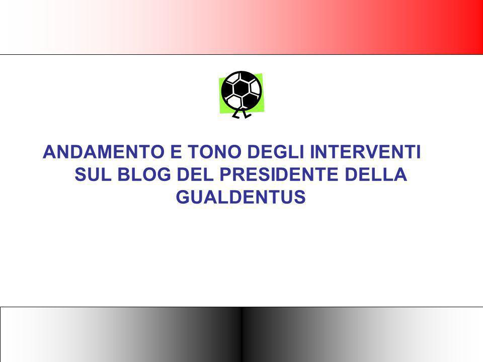 ANDAMENTO E TONO DEGLI INTERVENTI SUL BLOG DEL PRESIDENTE DELLA GUALDENTUS
