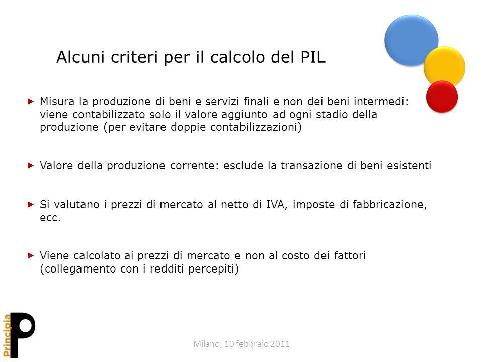 Milano, 10 febbraio 2011 Alcuni criteri per il calcolo del PIL Misura la produzione di beni e servizi finali e non dei beni intermedi: viene contabili