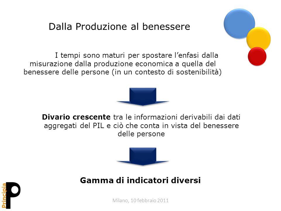 Milano, 10 febbraio 2011 Dalla Produzione al benessere I tempi sono maturi per spostare lenfasi dalla misurazione dalla produzione economica a quella