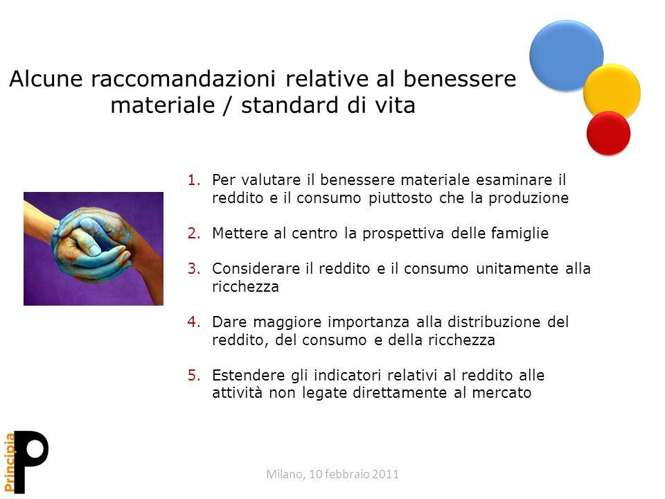 Milano, 10 febbraio 2011 Alcune raccomandazioni relative al benessere materiale / standard di vita 1.Per valutare il benessere materiale esaminare il