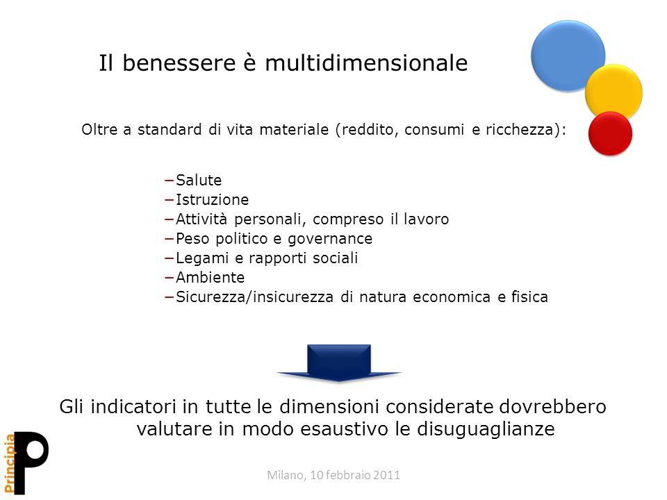 Milano, 10 febbraio 2011 Il benessere è multidimensionale Salute Istruzione Attività personali, compreso il lavoro Peso politico e governance Legami e
