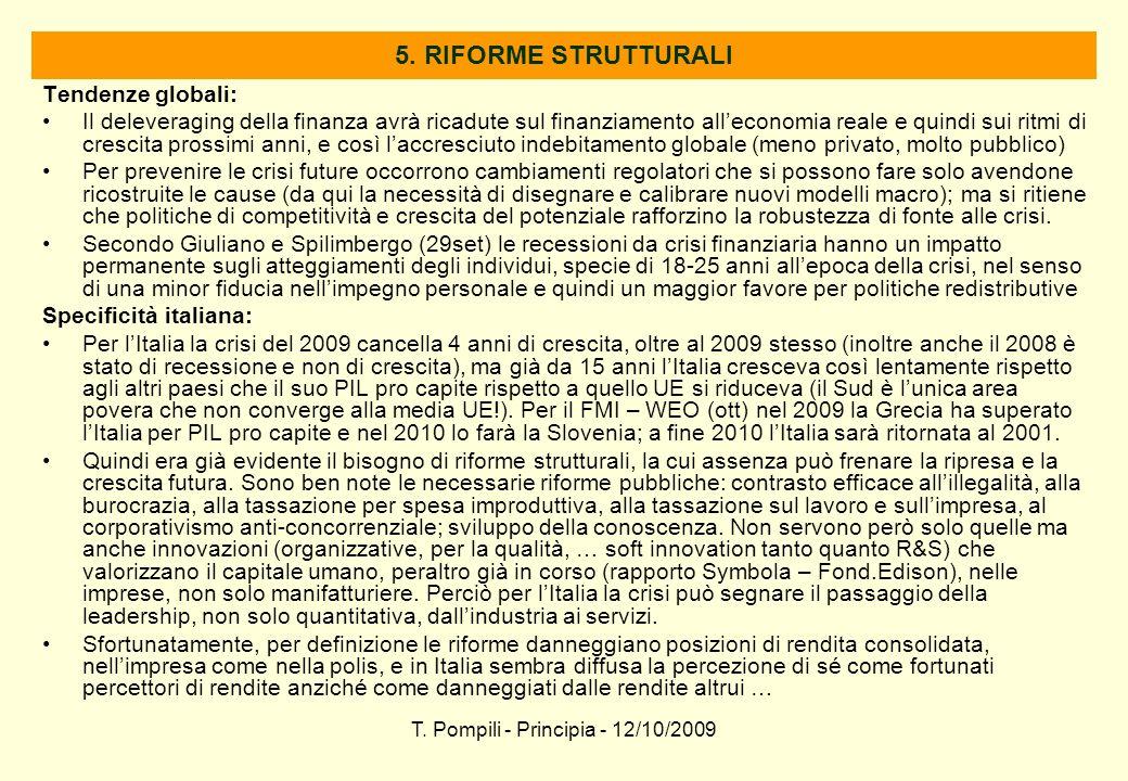 T. Pompili - Principia - 12/10/2009 5. RIFORME STRUTTURALI Tendenze globali: Il deleveraging della finanza avrà ricadute sul finanziamento alleconomia