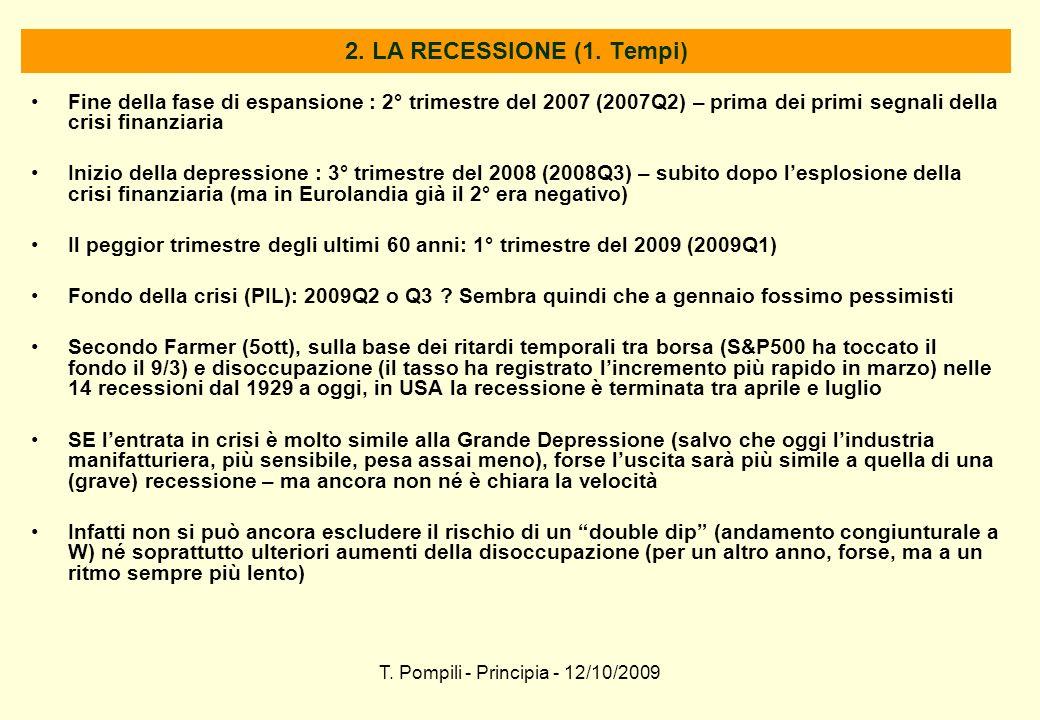 T. Pompili - Principia - 12/10/2009 2. LA RECESSIONE (1. Tempi) Fine della fase di espansione : 2° trimestre del 2007 (2007Q2) – prima dei primi segna