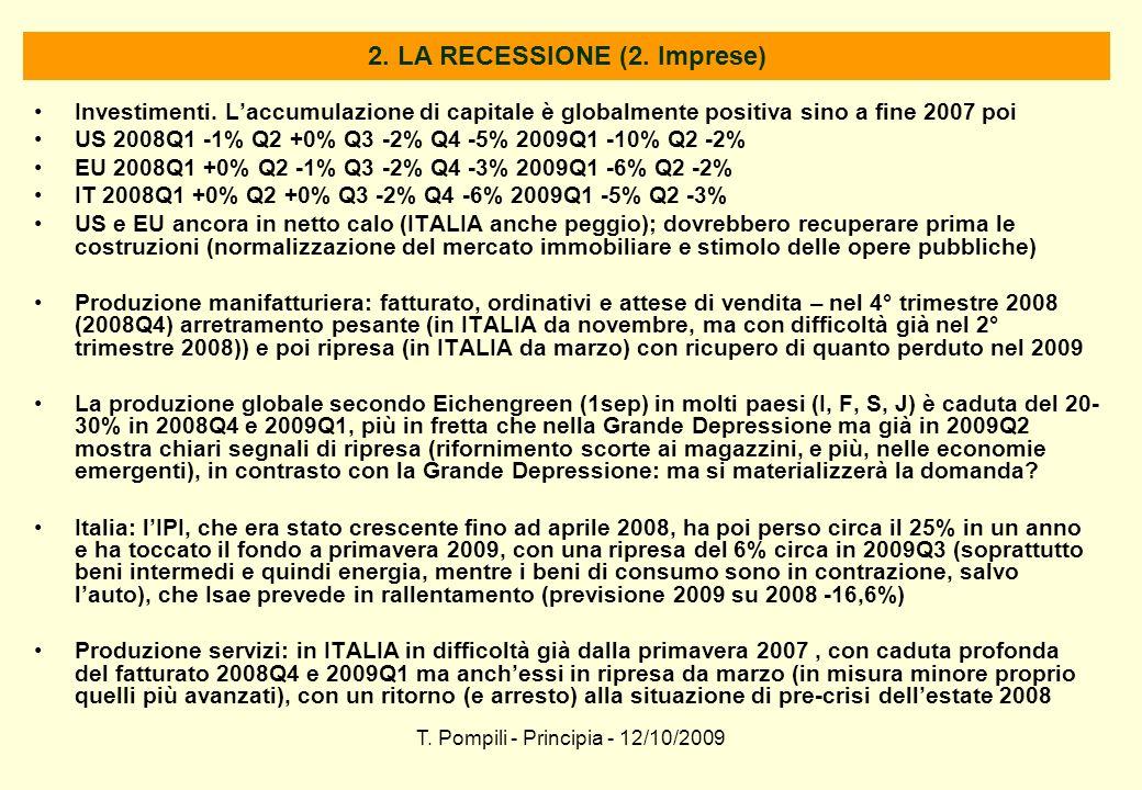 T. Pompili - Principia - 12/10/2009 2. LA RECESSIONE (2. Imprese) Investimenti. Laccumulazione di capitale è globalmente positiva sino a fine 2007 poi
