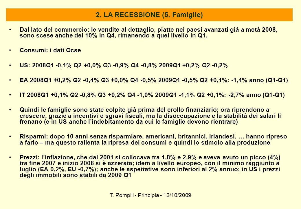 T. Pompili - Principia - 12/10/2009 2. LA RECESSIONE (5. Famiglie) Dal lato del commercio: le vendite al dettaglio, piatte nei paesi avanzati già a me