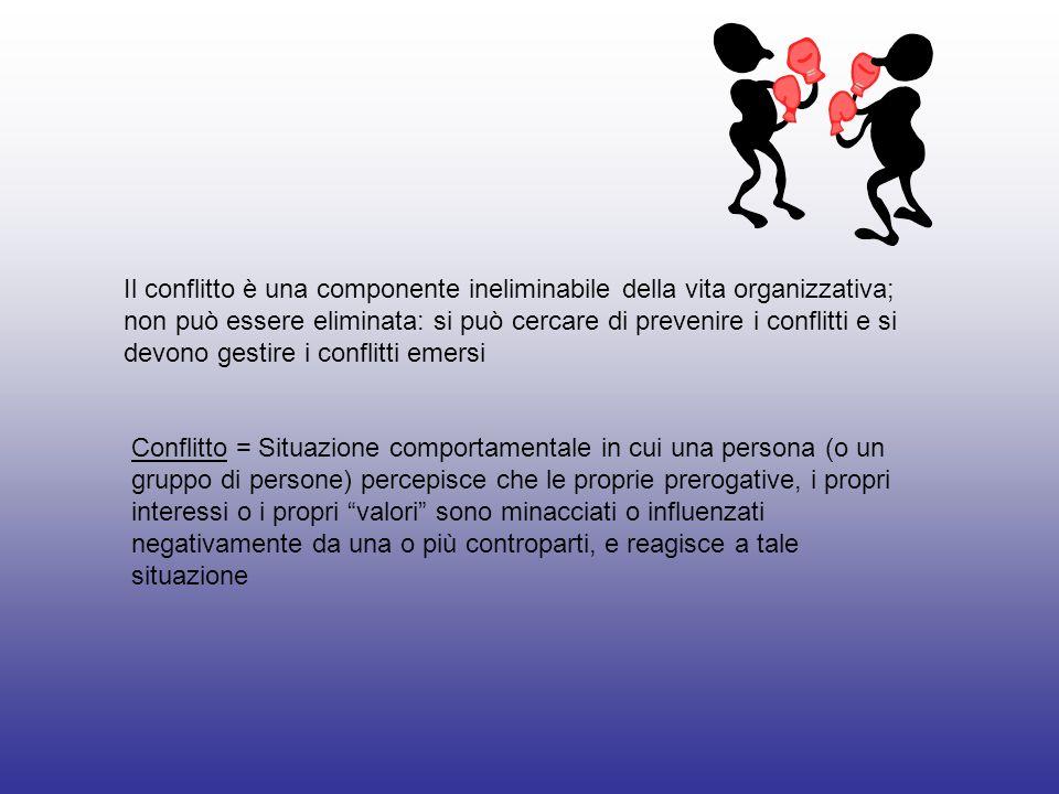 Conflitto = Situazione comportamentale in cui una persona (o un gruppo di persone) percepisce che le proprie prerogative, i propri interessi o i propr